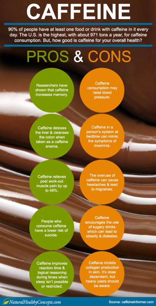 Caffeine-pros-and-cons