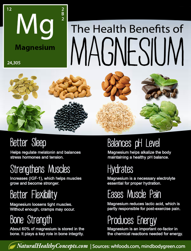 Magnesium-Benefits