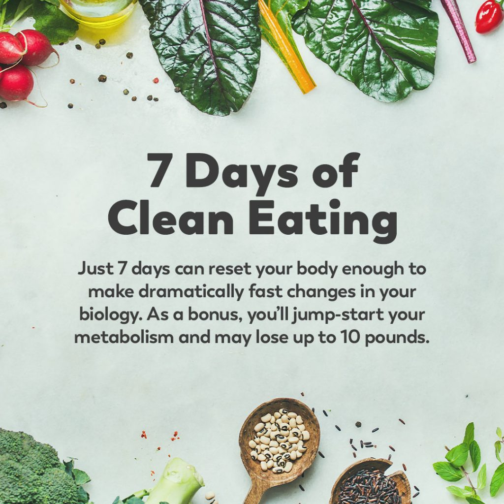 clean eating and weight loss