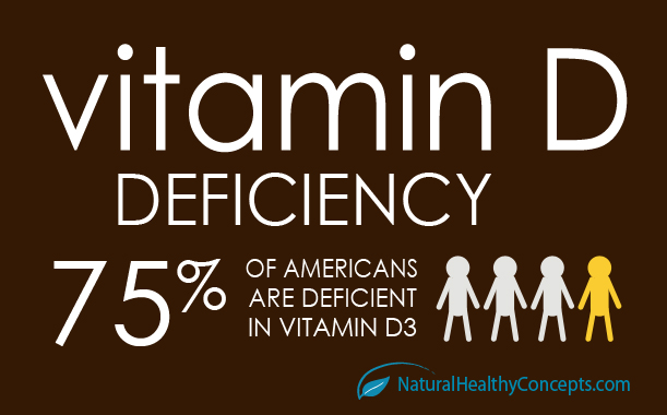 Vitamin D Deficiency